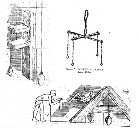 Egyptian Surveying Tools